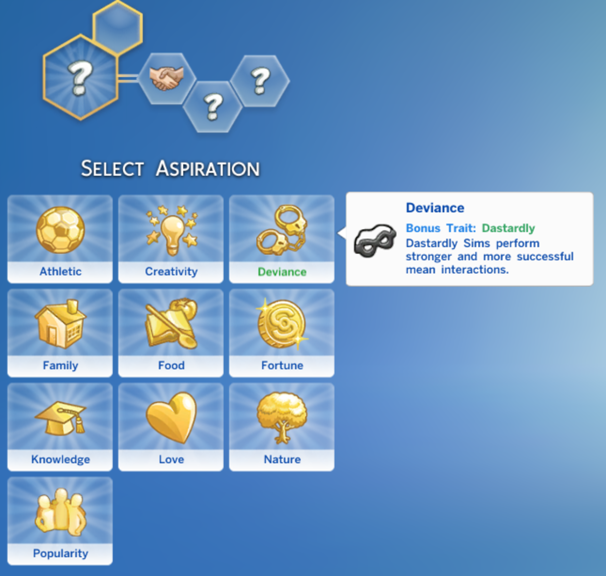 "A list of Aspirations in ""The Sims 4."" Aspirations provide Bonus Traits when completed."