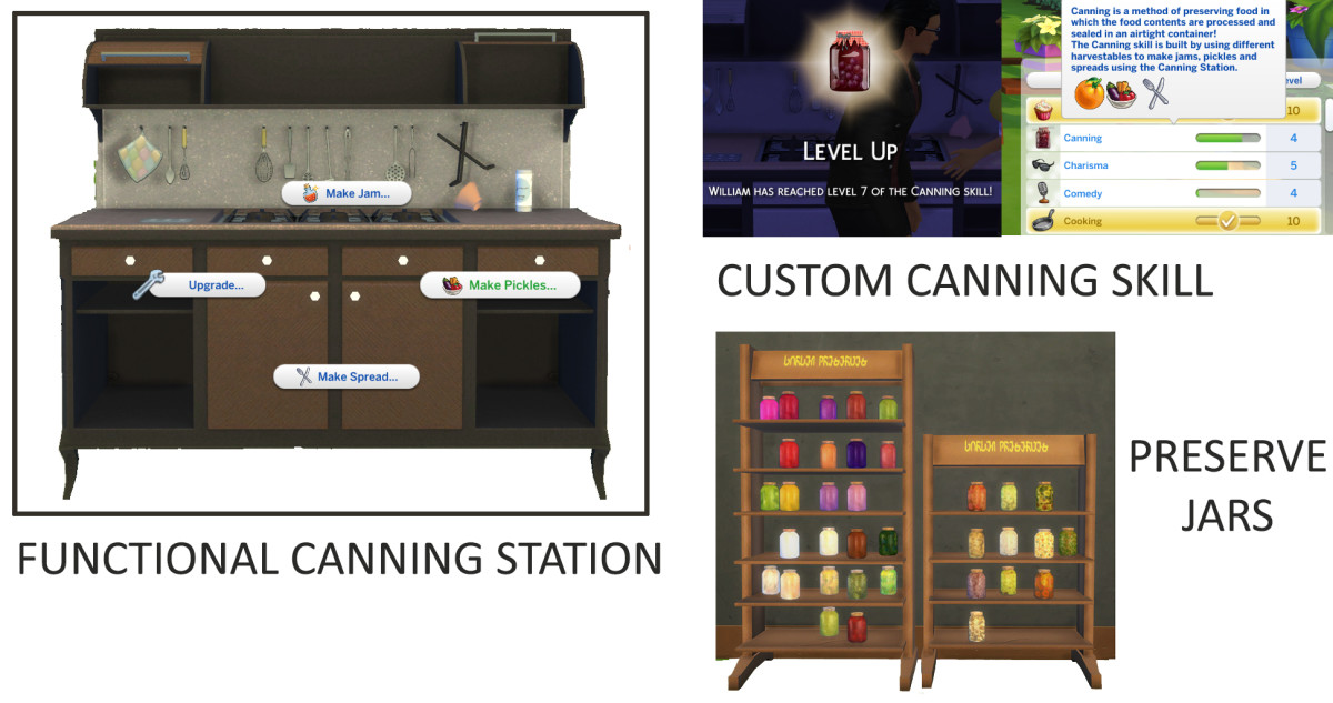 Make spreads, pickles and preserves with icemunmun's functional canning station!