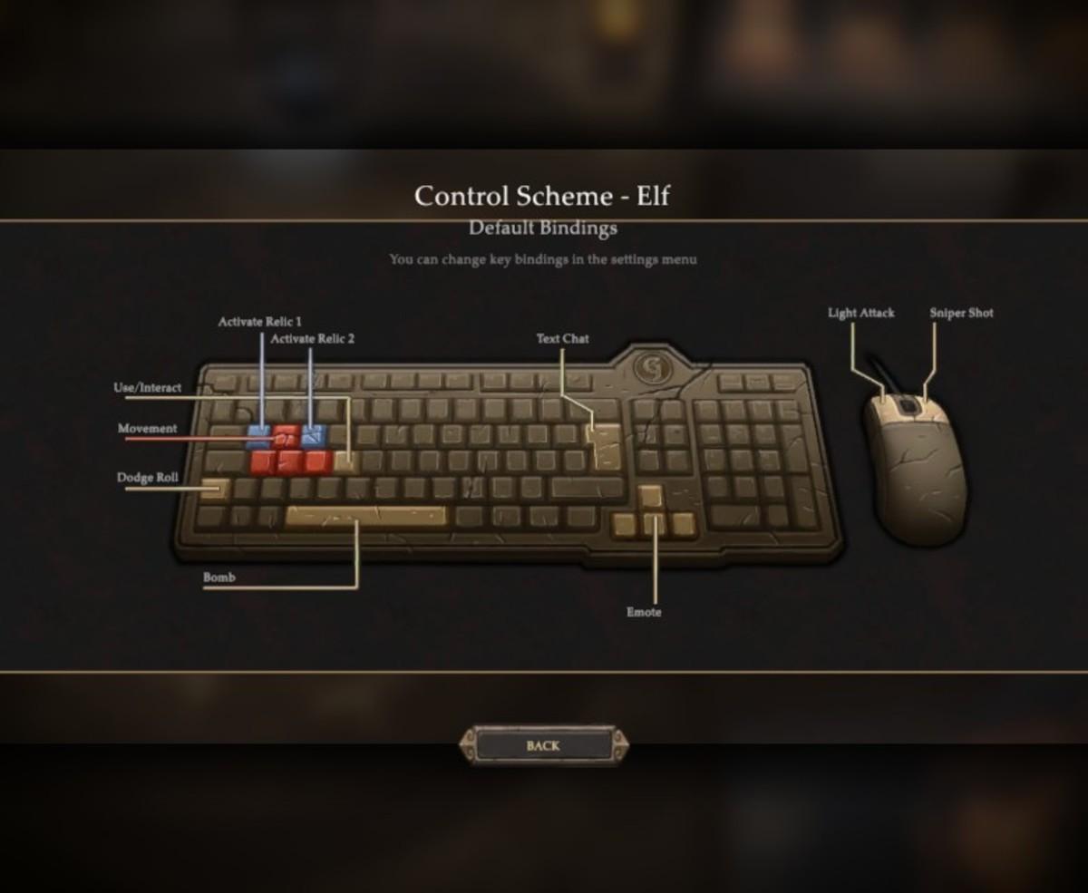 Default keys layout.