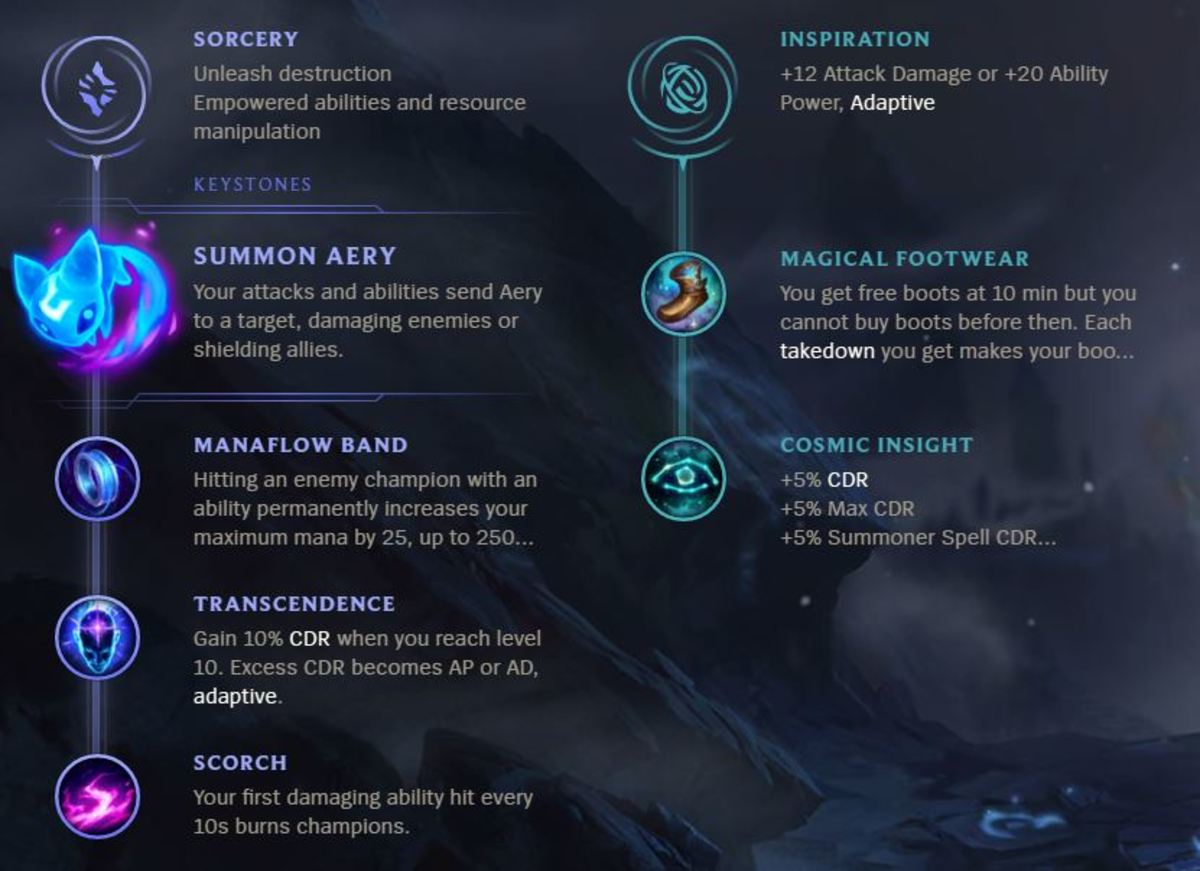 Lux Mid Guide Lol Pro Guides
