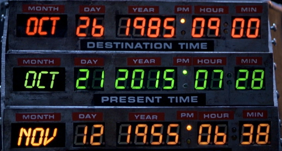 """Back to the Future"""
