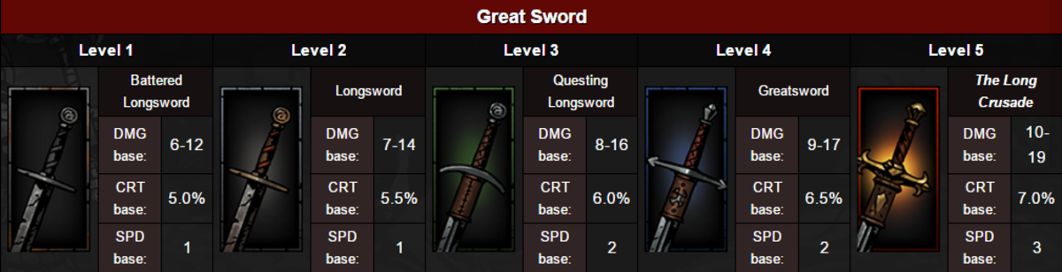 The Crusader's Great Sword upgrades.