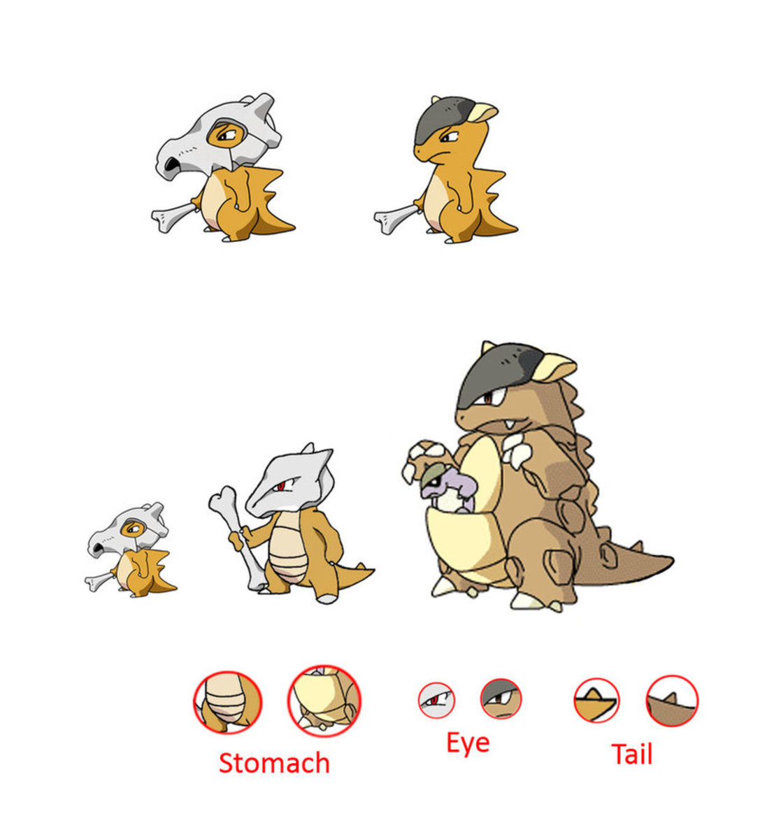 Are Cubone and Kangaskhan connected?