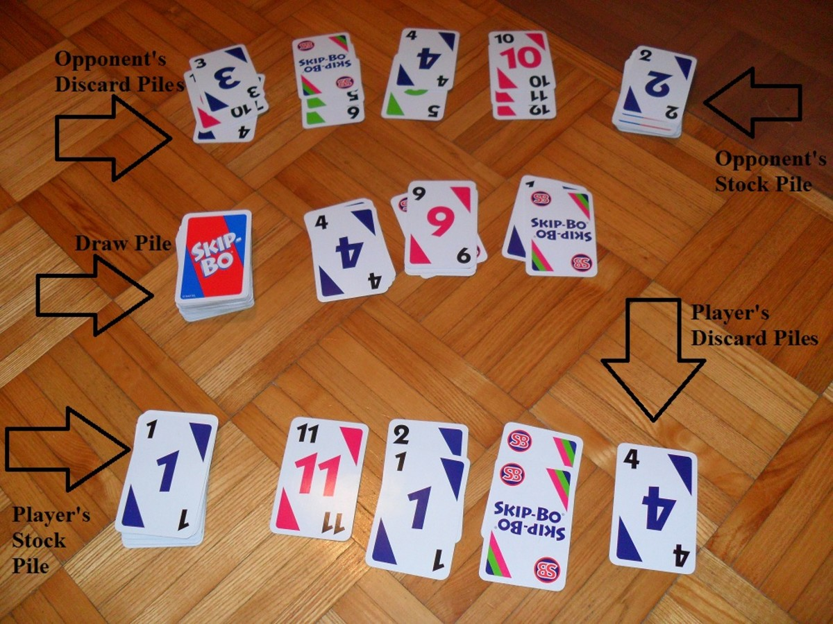 The area of play in SKIP-BO