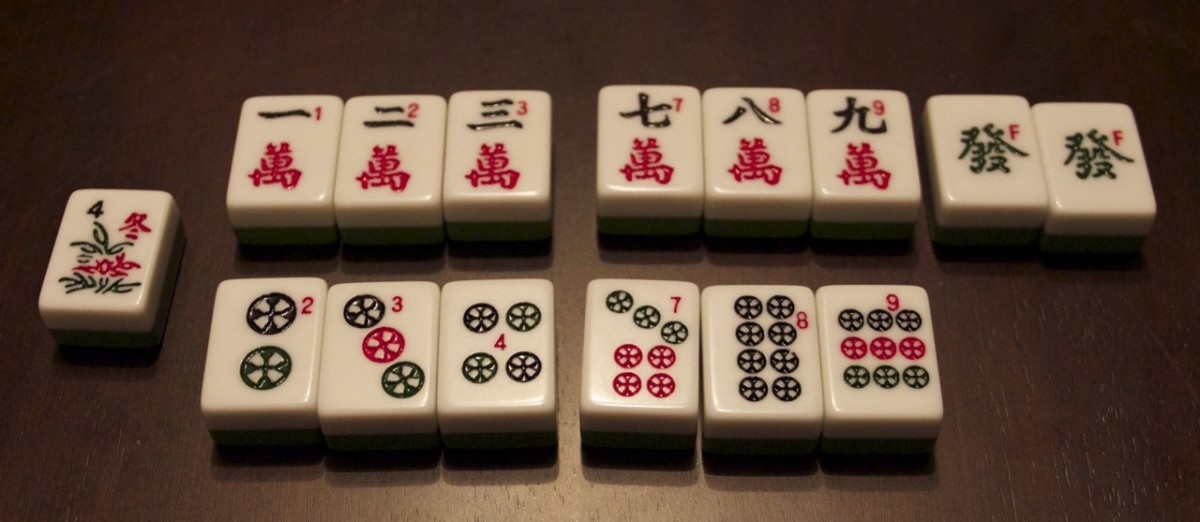 photo regarding Mahjong Card Printable called Mahjong Pointers