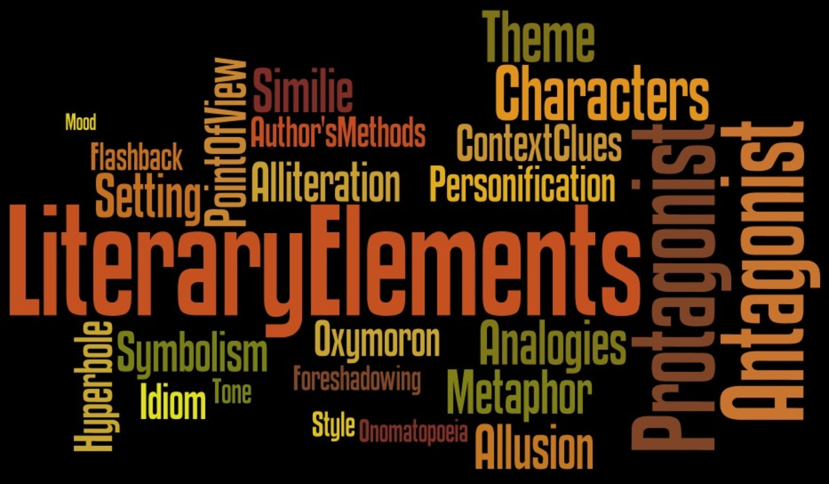 creative writing literary terms Different classes teach different devices and techniques if possible talk to someone in the writing department (preferably your teacher or teachers to be), ask them.