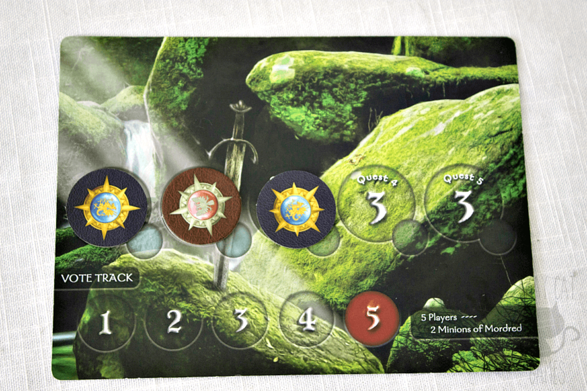 An included game board. The two blue tokens indicate successful missions, the red token is a failed mission.