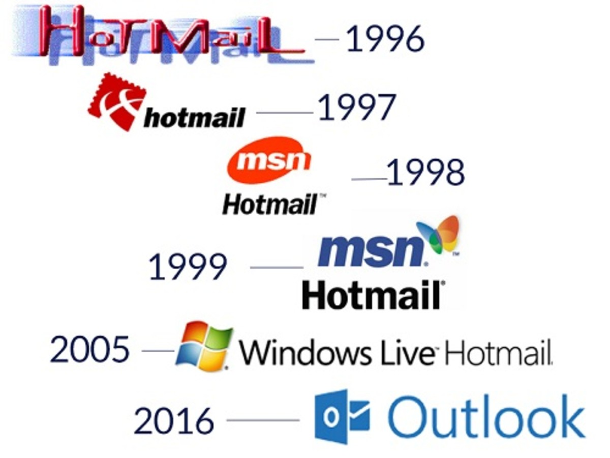 On July 4, 1996, email provider Hotmail.com was launched.