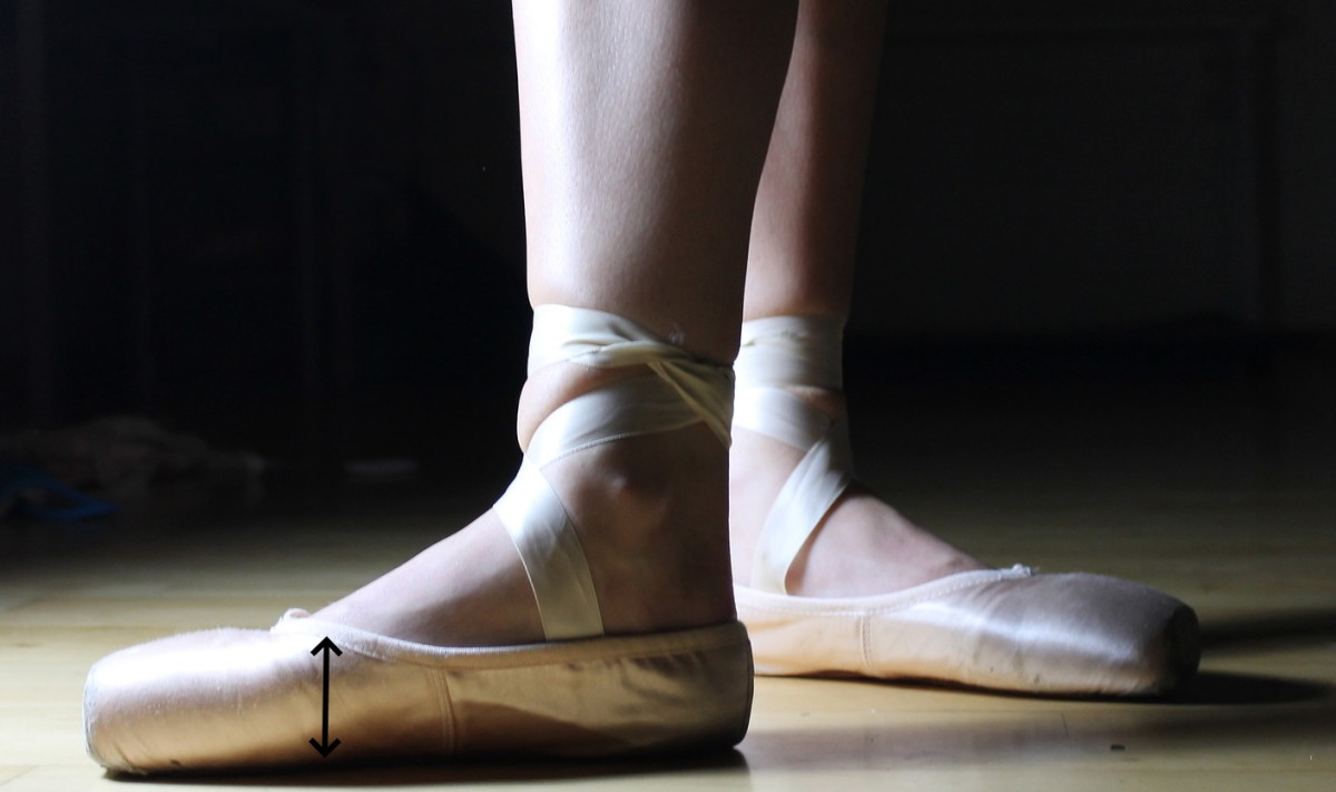 The height of the side of your foot is the profile.  Measure your bare foot, not your shoe.