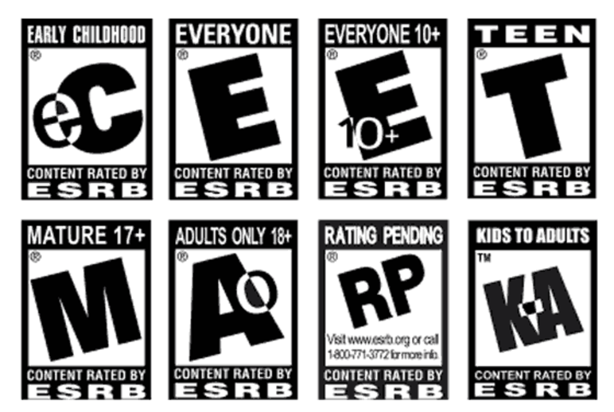 The symbols the ESRB will assign to a game usually found in the bottom left corner of the case