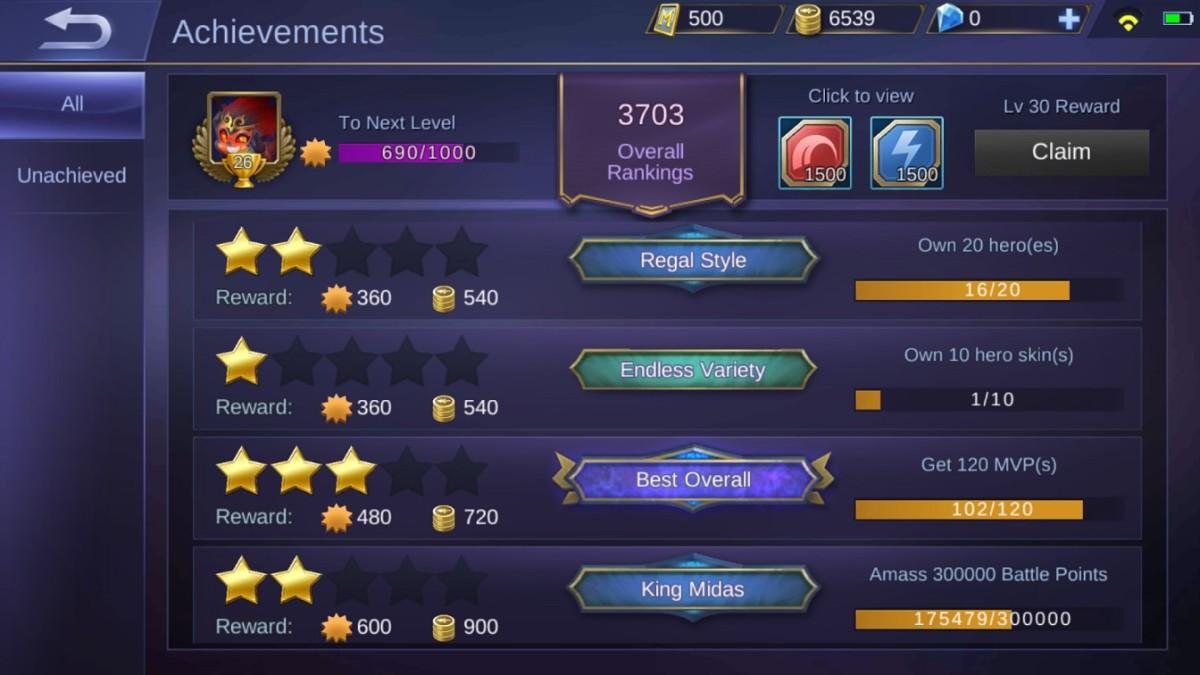 The Achievements screen.