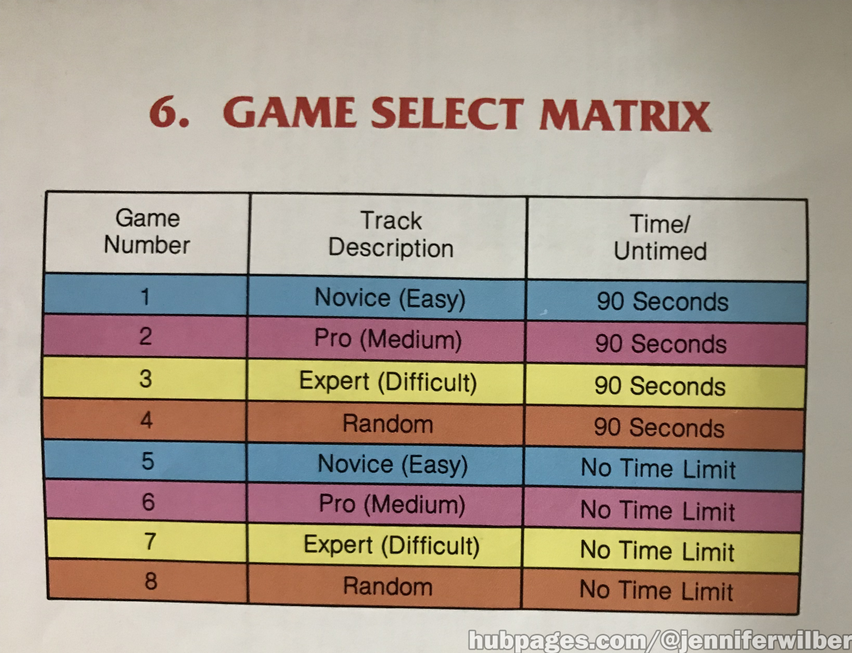 All 8 game modes for the Atari 2600 version of Night Driver, as shown in the instruction manual.