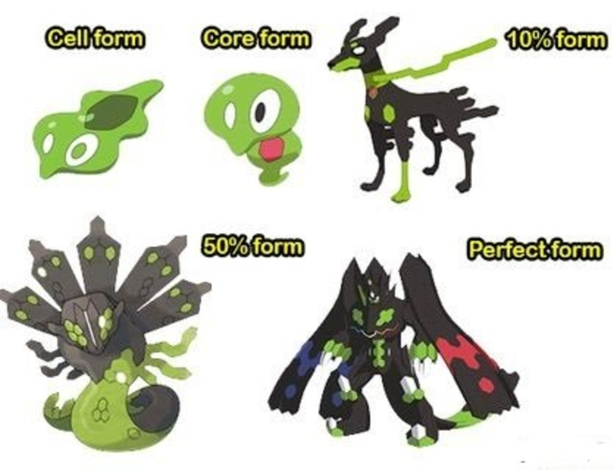 Zygarde's forms