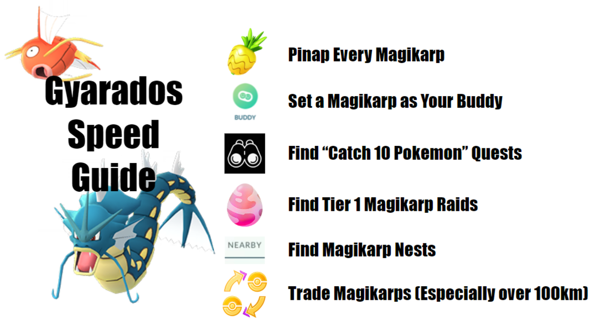 It's a grind, but you can speed up how quickly you can evolve a Magikarp into a Gyarados in pokemon Go.