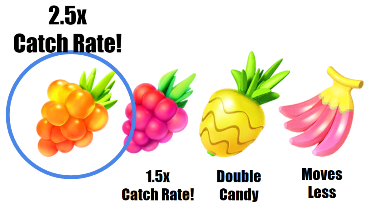 """Pokémon Go"" Berry Types"