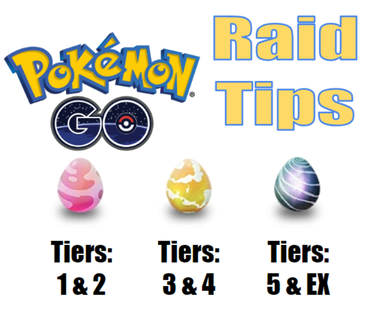 """Pokemon Go"" Raid Boss Guide"