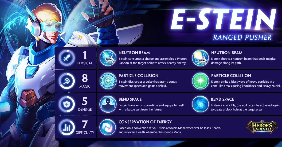 Heroes Evolved Mobile: E-Stein Guide | LevelSkip
