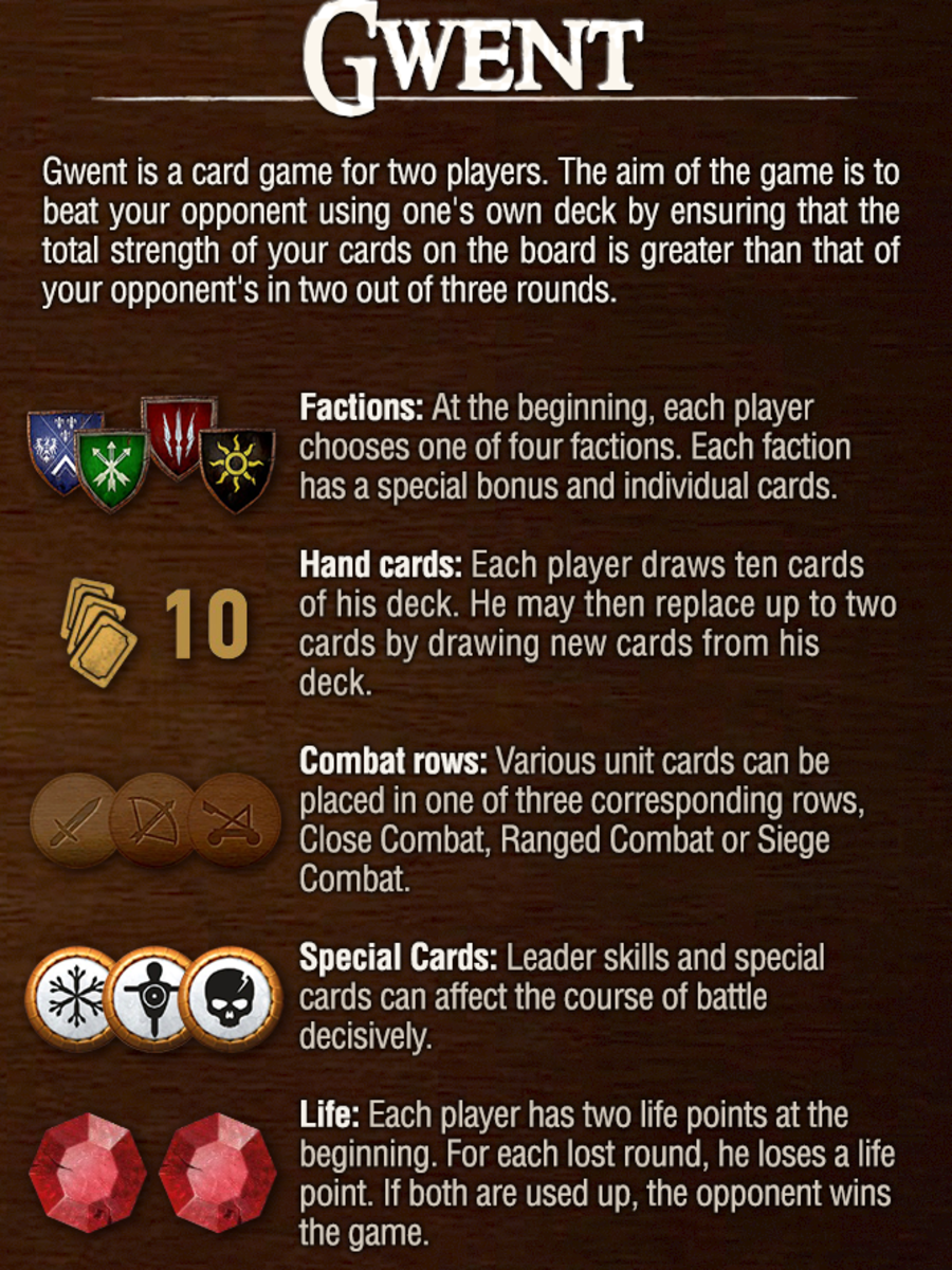 Gwent's Basic Rules