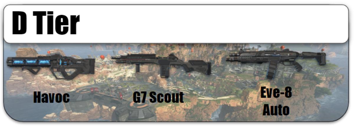 apex-legends-weapon-tier-guide