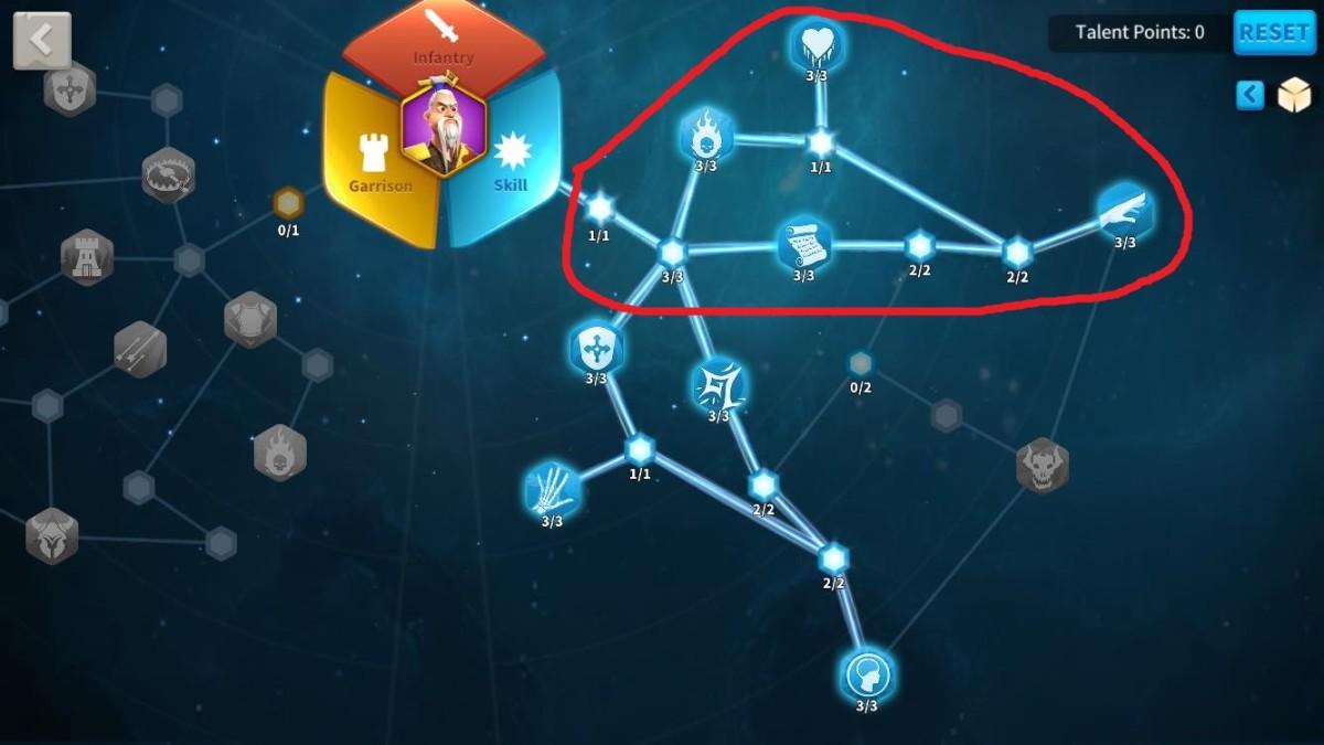 Initial Talents to Unlock in Sun Tzu Skill Talent Tree
