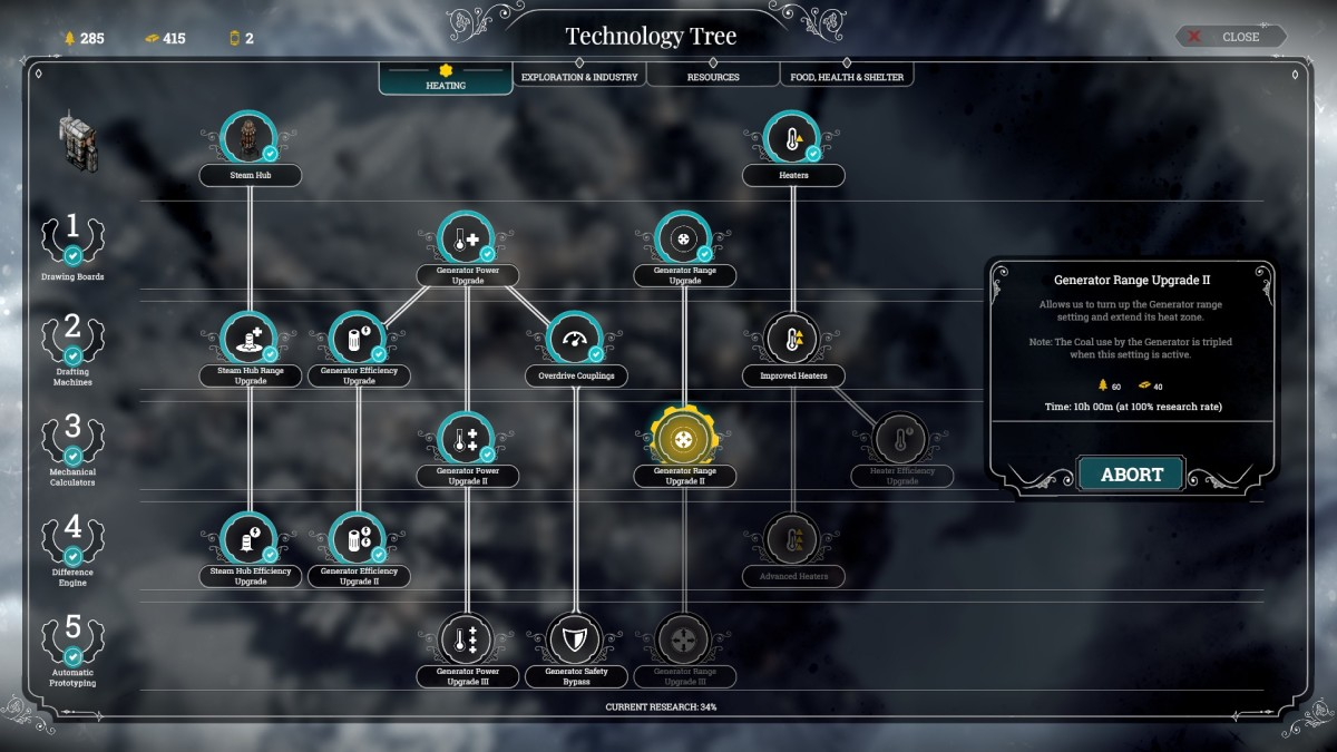 Making the right choices at the right time on the Technology Tree is crucial to gameplay