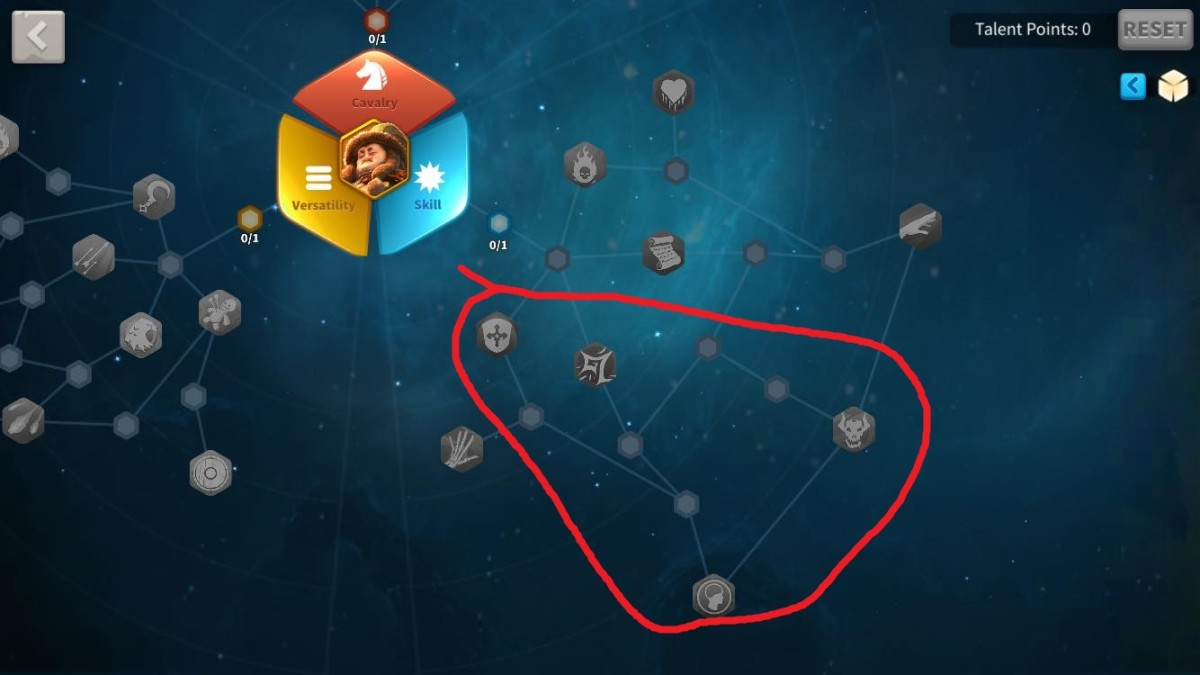 Working Out Up to Feral Nature in Genghis Khan's Skill Talent Tree