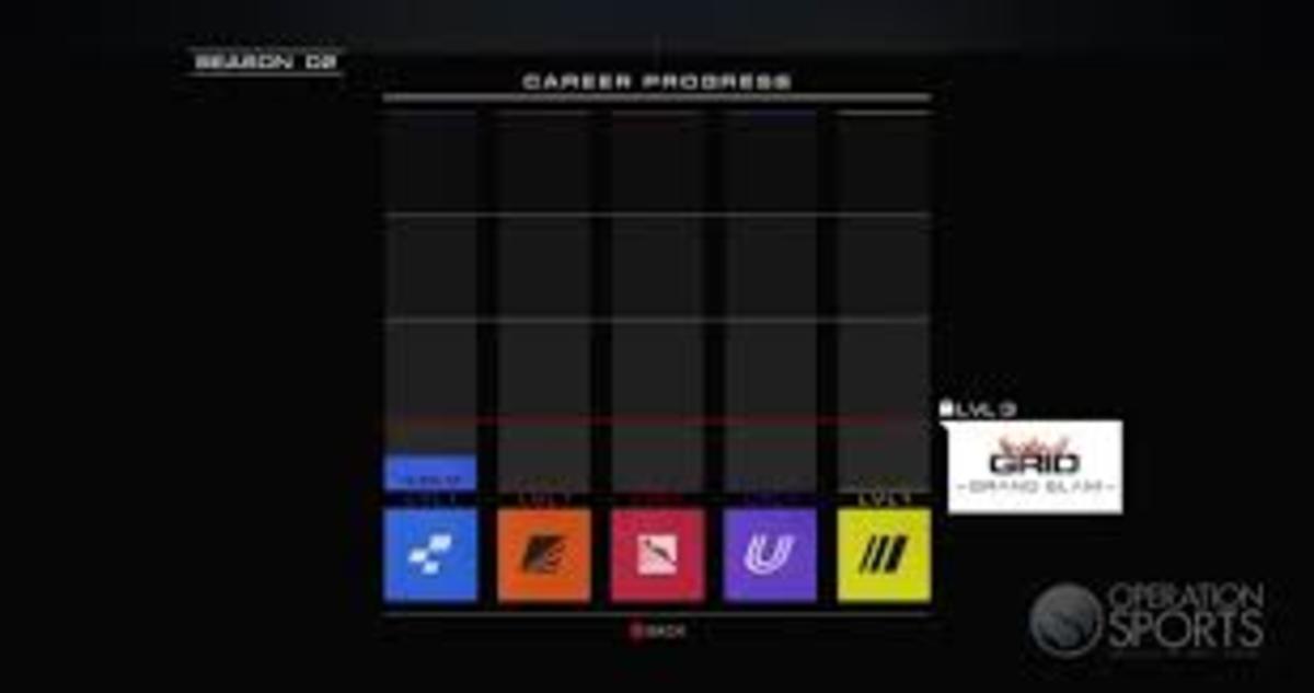 "The ""Career Progress"" screen."
