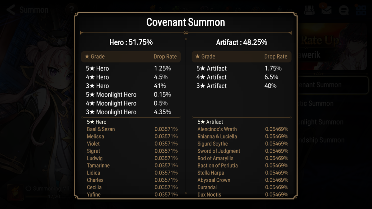 """Epic Seven"" Covenant Summon Drop Rates"