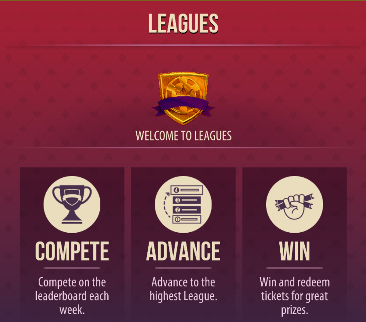 "This is the ""Zynga Poker""leagues information screen."