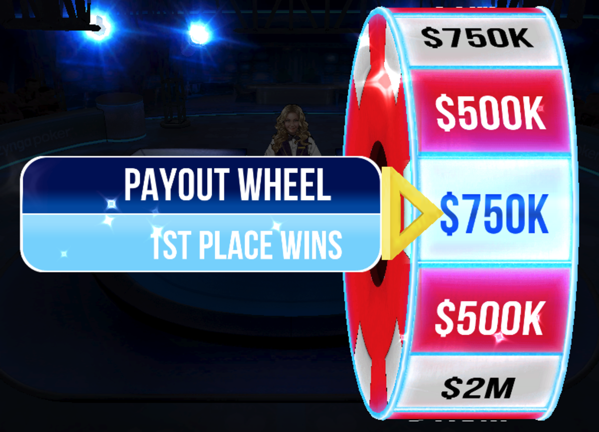 "The ""Zynga Poker"" Spin and Win Wheel."