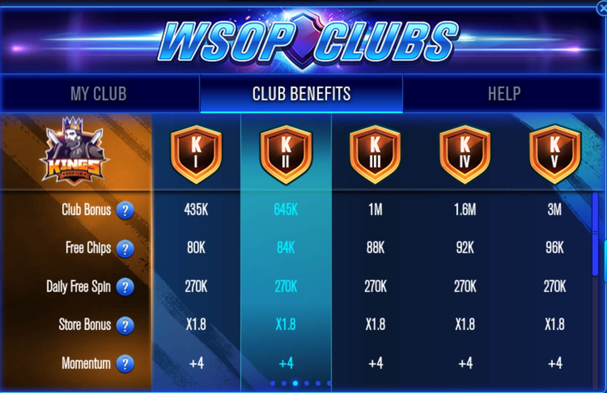 "This is information about the King club in ""WSOP""."