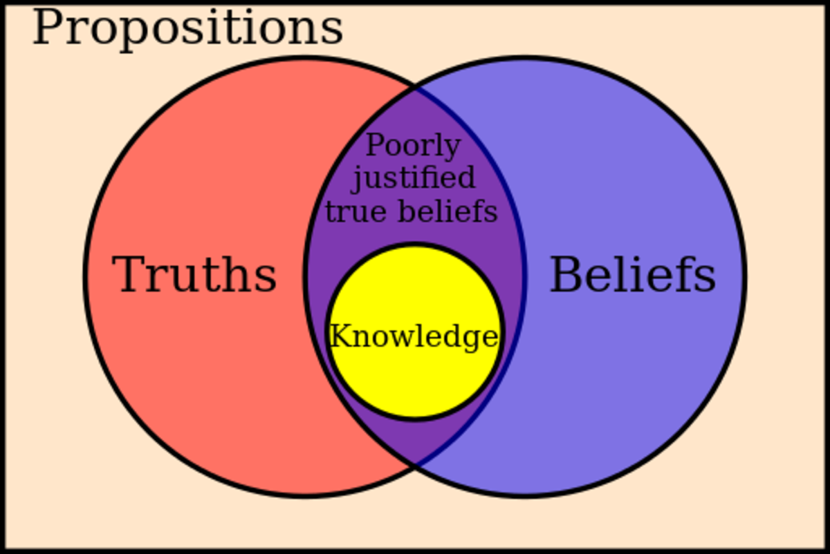 Atheism and the Psychology of Doubt and Belief