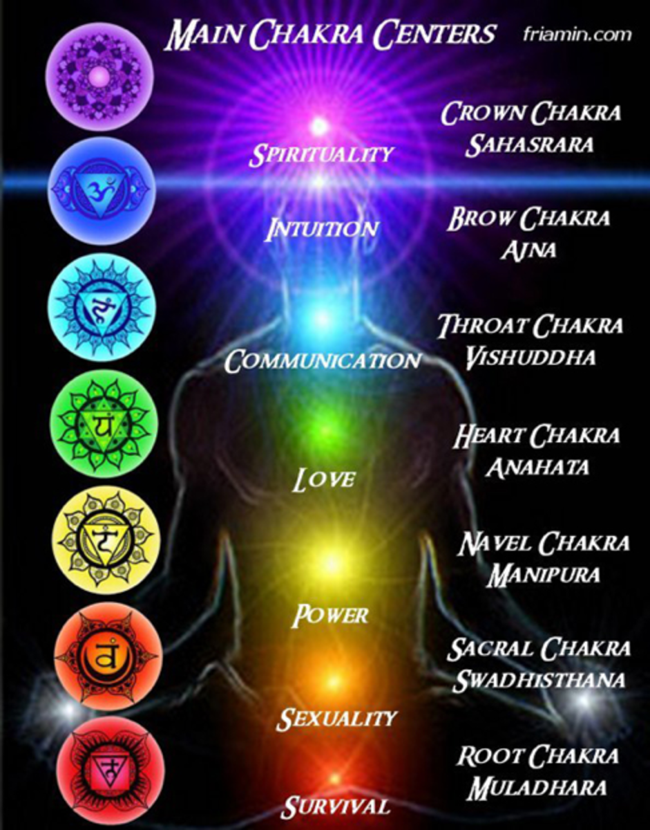 introduction-to-the-chakras