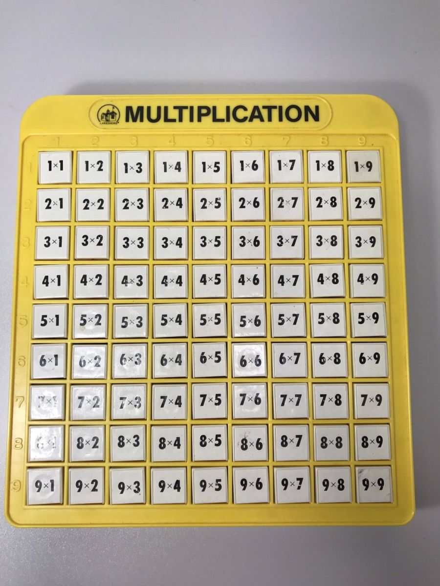 Image of the Multiplication Machine