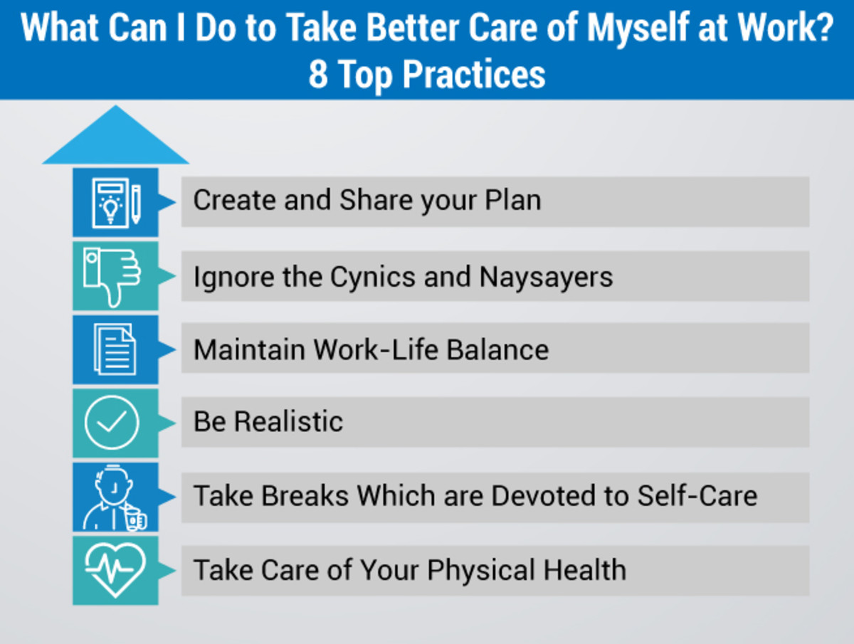 Self-care in the workplace