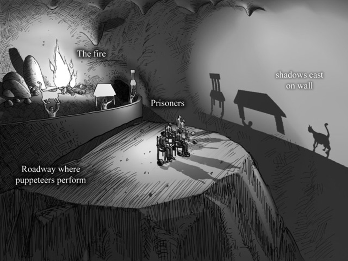 A graphic depiction of Plato's Cave, which is highlighting the shadows on the wall.