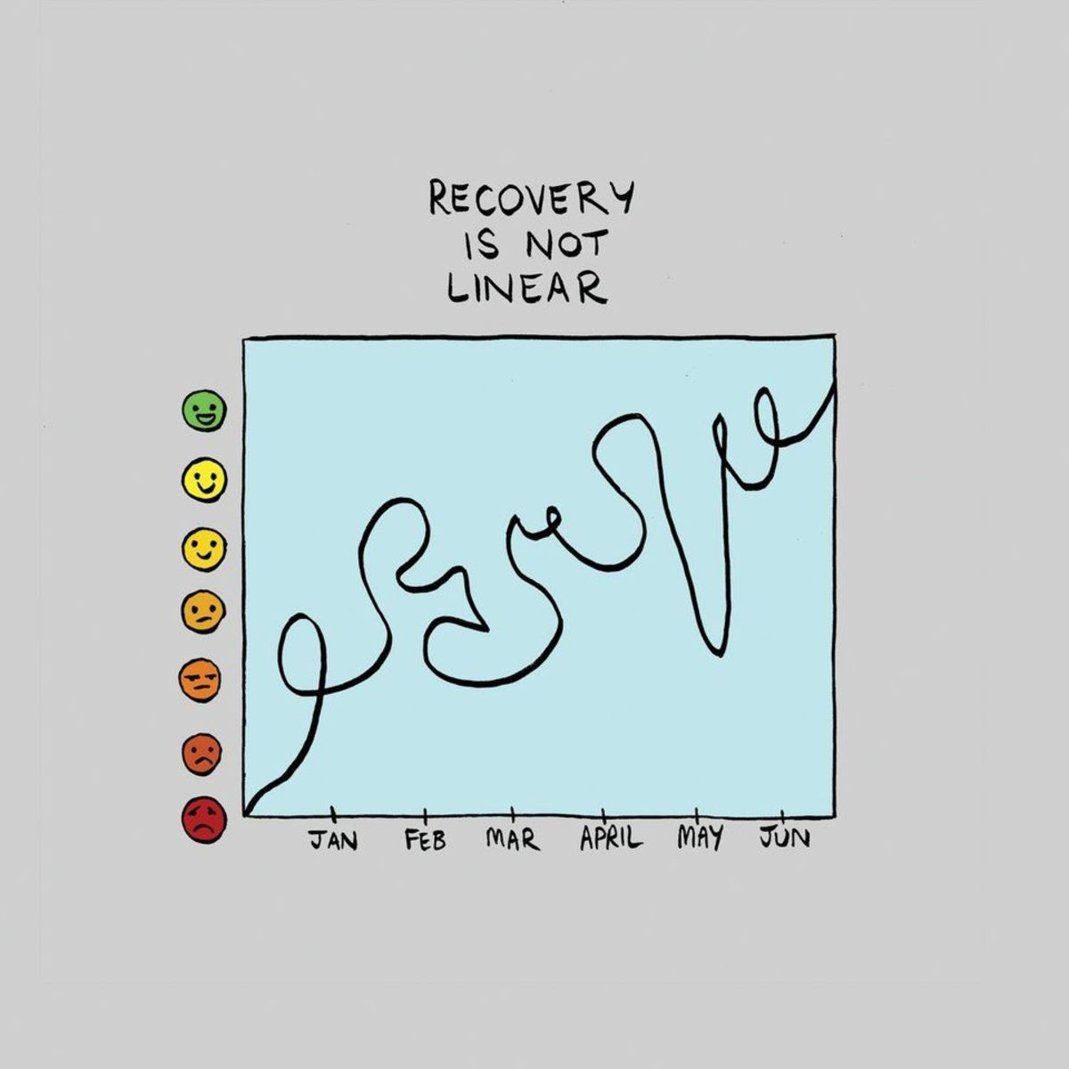 Recovery Is Not Linear: My Recovery From Mental Illness