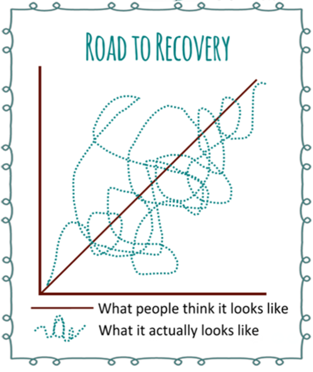 recovery-is-not-linear-pt-2