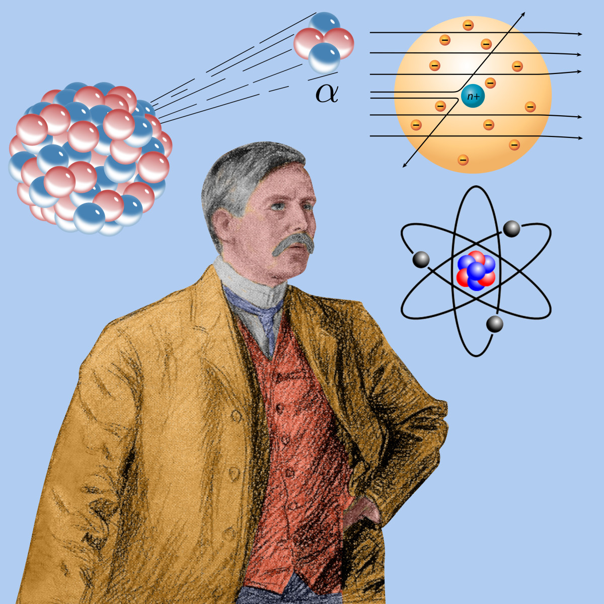 Image result for ernest rutherford