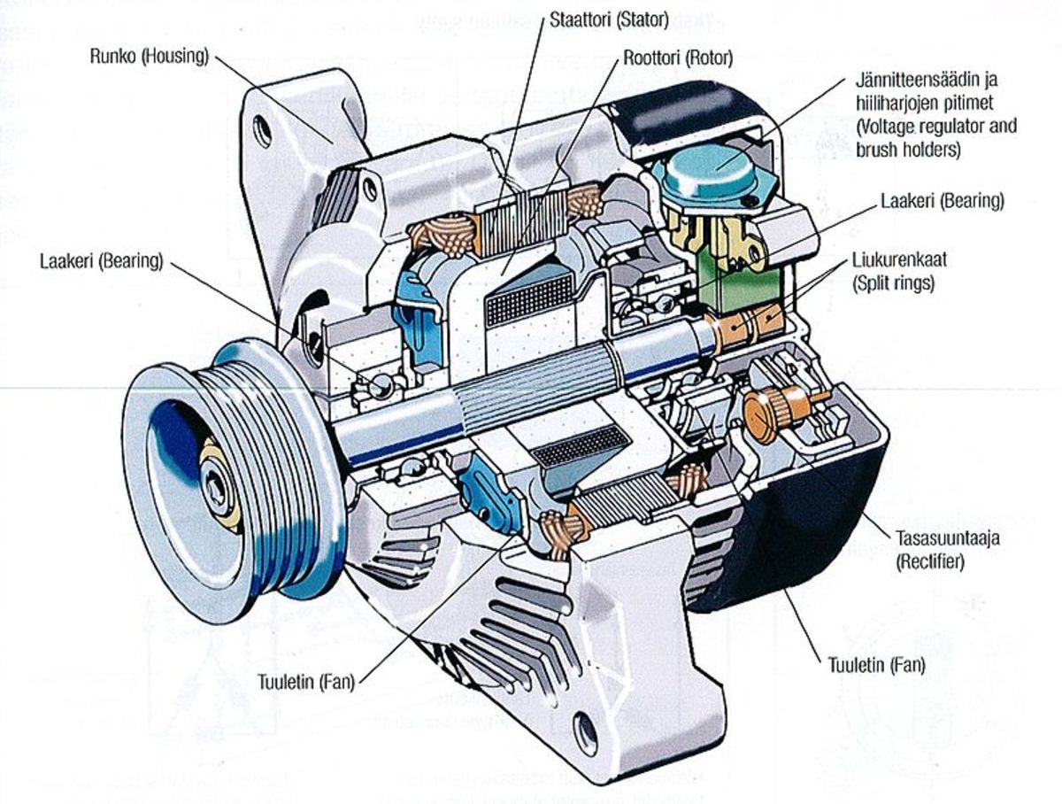 Troubleshooting Alternator And Charging System Problems Axleaddict 12 Volt Dc Wiring Diagram