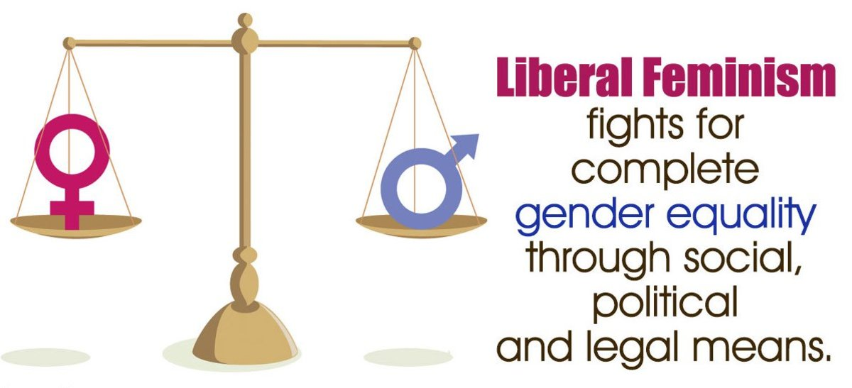 Liberal feminism advocates for equality between the sexes through social and political reforms, and legal means. Liberal feminists stress on the importance of an individual, and believe that every woman can assert her place in society & gain rights.