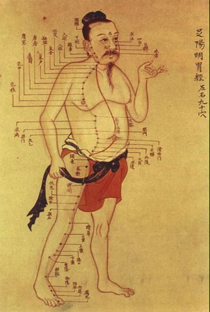 Ancient Chinese Chart of Acupuncture Meridians