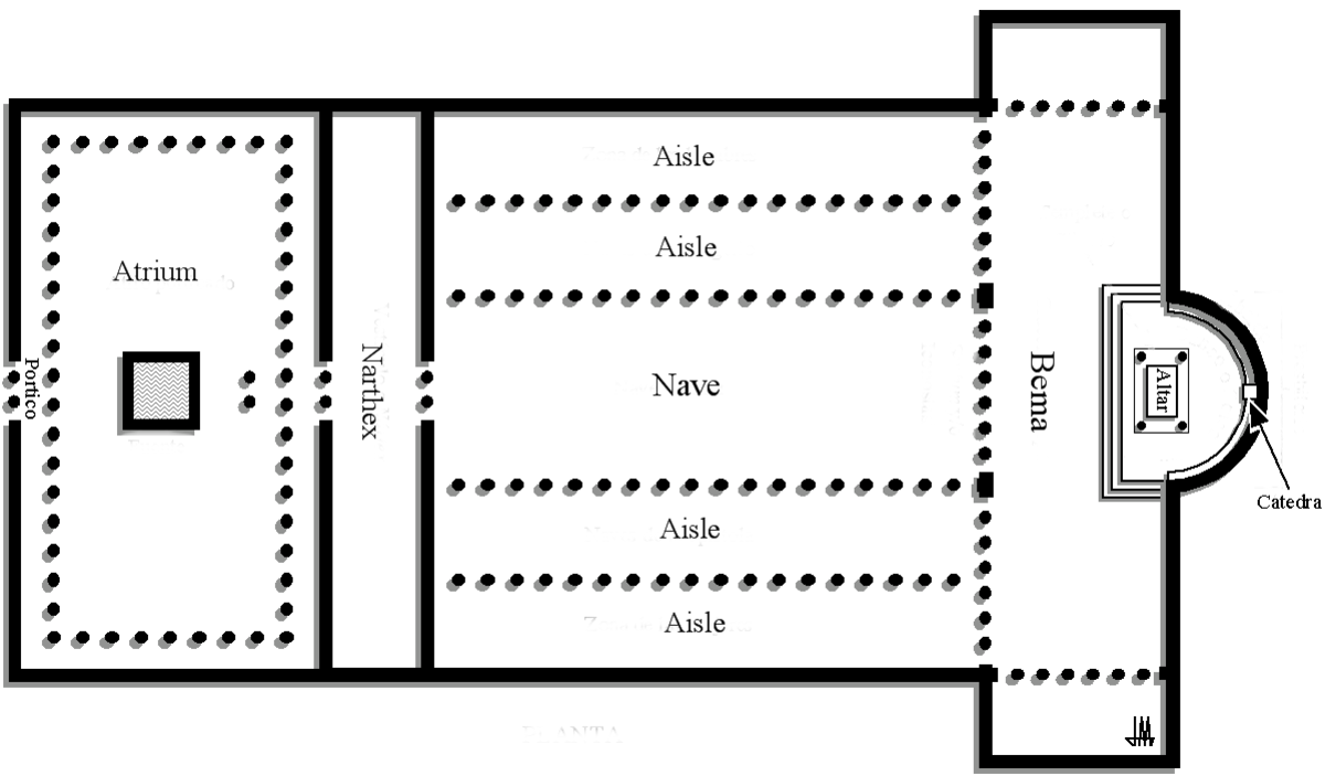 Plan of Old St Peter's Basilica, showing atrium (courtyard), narthex (vestibule), central nave with double aisles, a bema for the clergy extending into a transept, and an exedra or semi-circular apse.