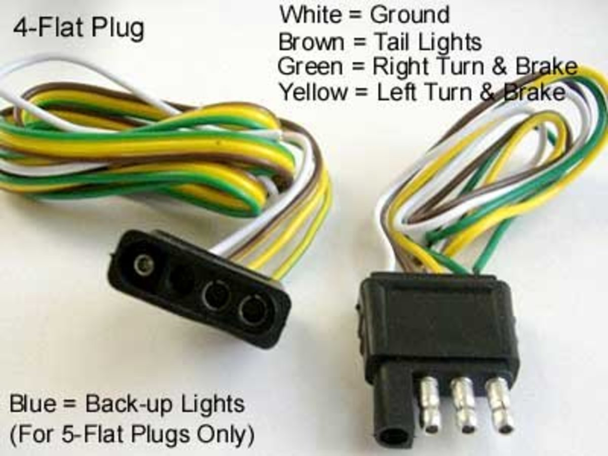 Tips for Installing 4-Pin Trailer Wiring | AxleAddict  Pin Plug Wiring on