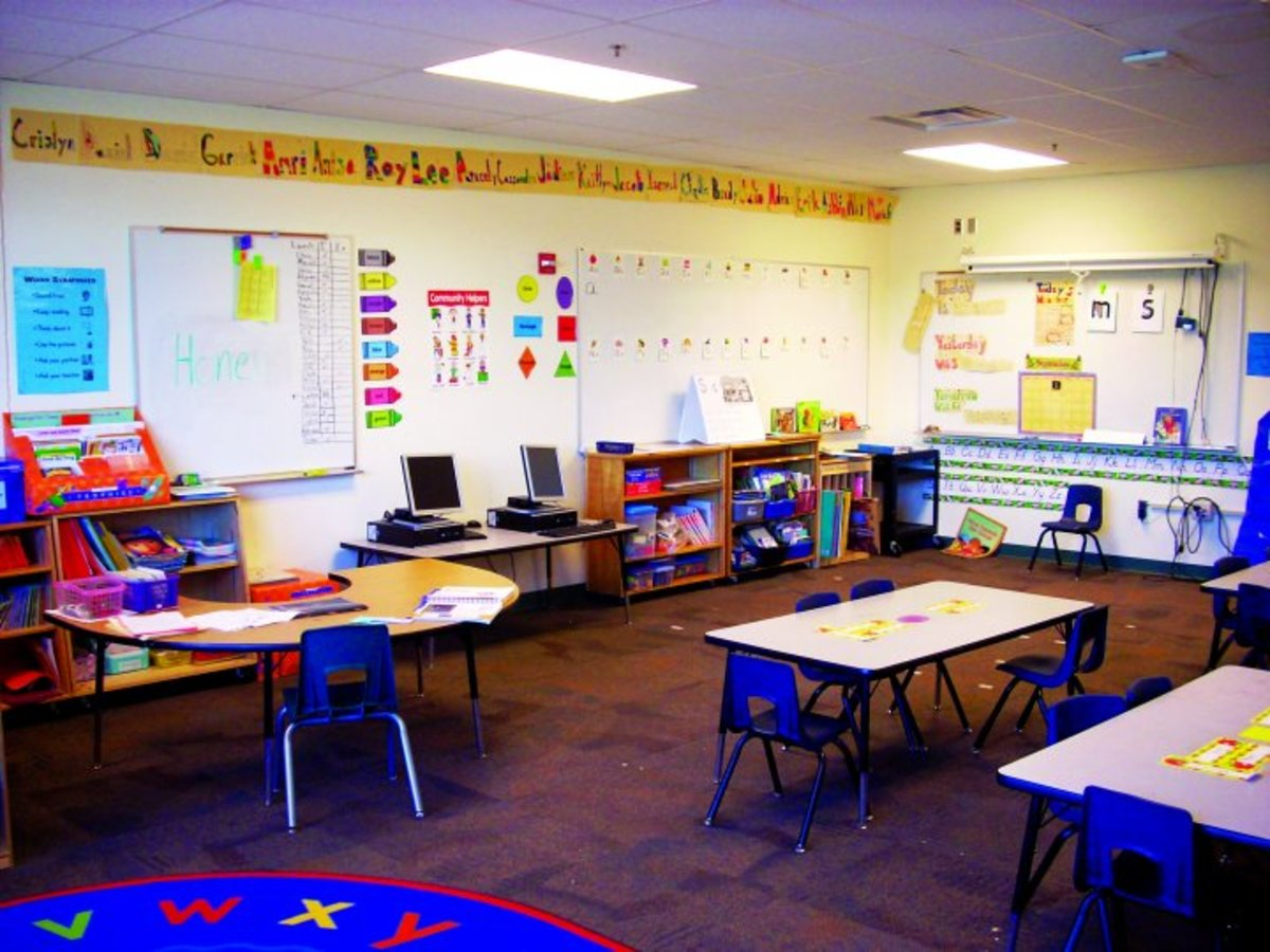 Kindergarten Readiness: Are They Prepared?