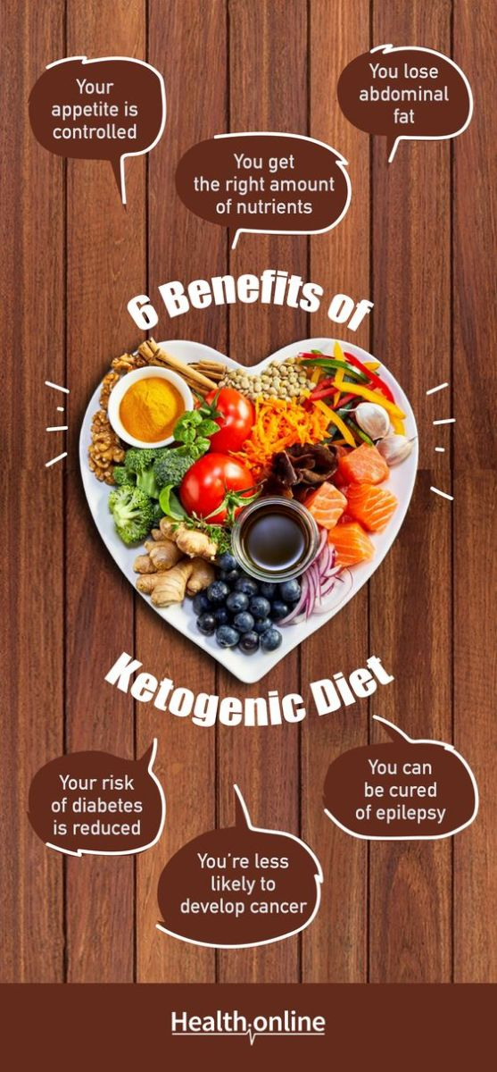 Keto Diet for Beginners: All You Need to Know About This Diet Plan