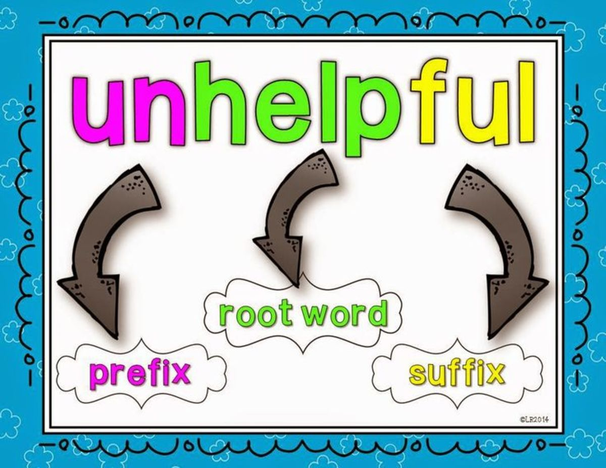 Prefixes How Can They Help You Improve Your English Owlcation