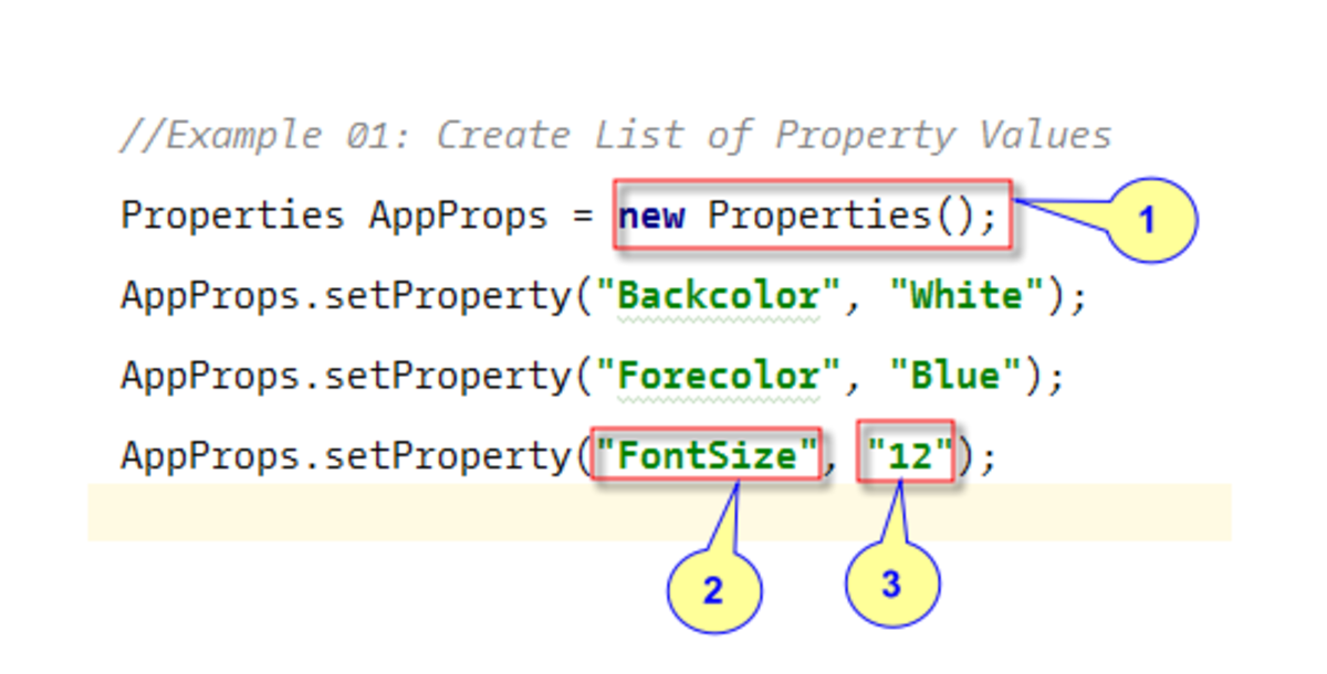 Adding Java Property to Properties Instance