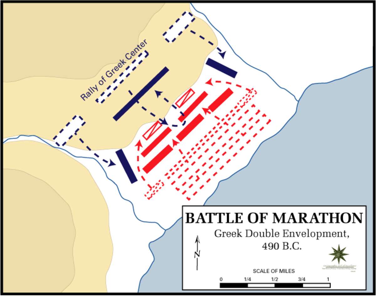 Top 10 Decisive Battles in History