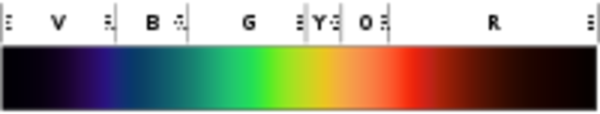 definition-of-color-blindness